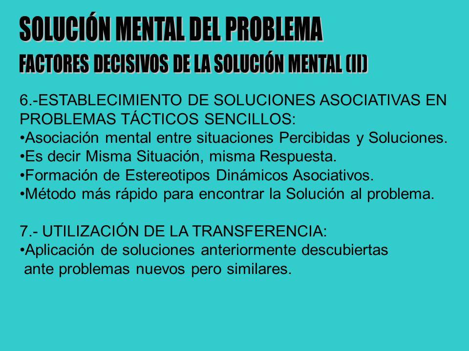 6.-ESTABLECIMIENTO DE SOLUCIONES ASOCIATIVAS EN PROBLEMAS TÁCTICOS SENCILLOS: Asociación mental entre situaciones Percibidas y Soluciones.