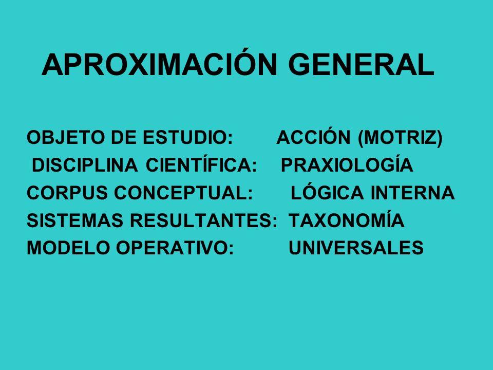 APROXIMACIÓN GENERAL OBJETO DE ESTUDIO: ACCIÓN (MOTRIZ) DISCIPLINA CIENTÍFICA: PRAXIOLOGÍA CORPUS CONCEPTUAL: LÓGICA INTERNA SISTEMAS RESULTANTES: TAXONOMÍA MODELO OPERATIVO: UNIVERSALES