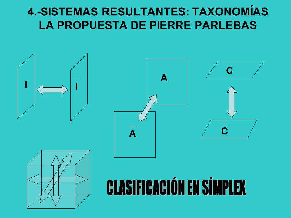 4.-SISTEMAS RESULTANTES: TAXONOMÍAS LA PROPUESTA DE PIERRE PARLEBAS I I A A C C