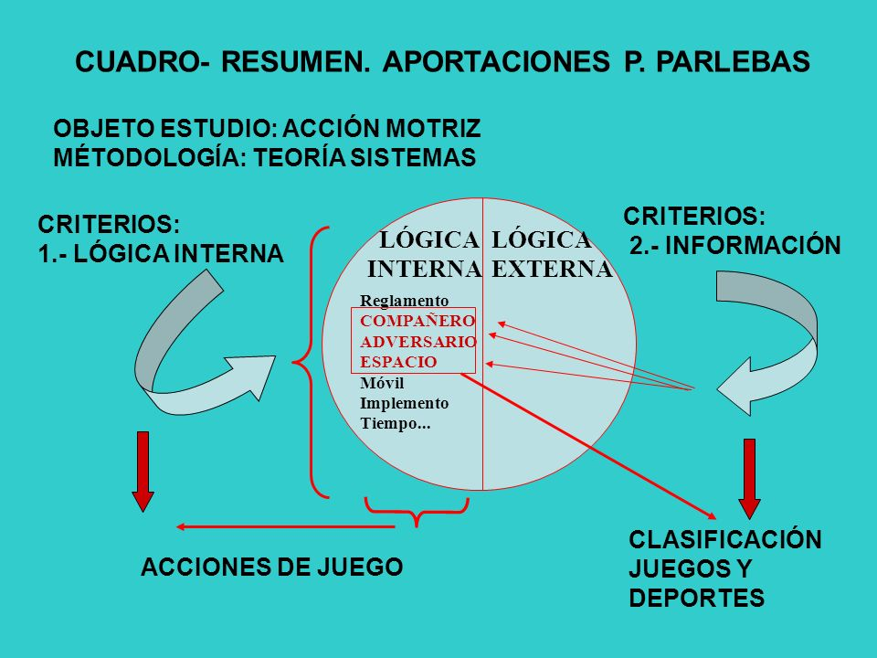 CUADRO- RESUMEN.APORTACIONES P.