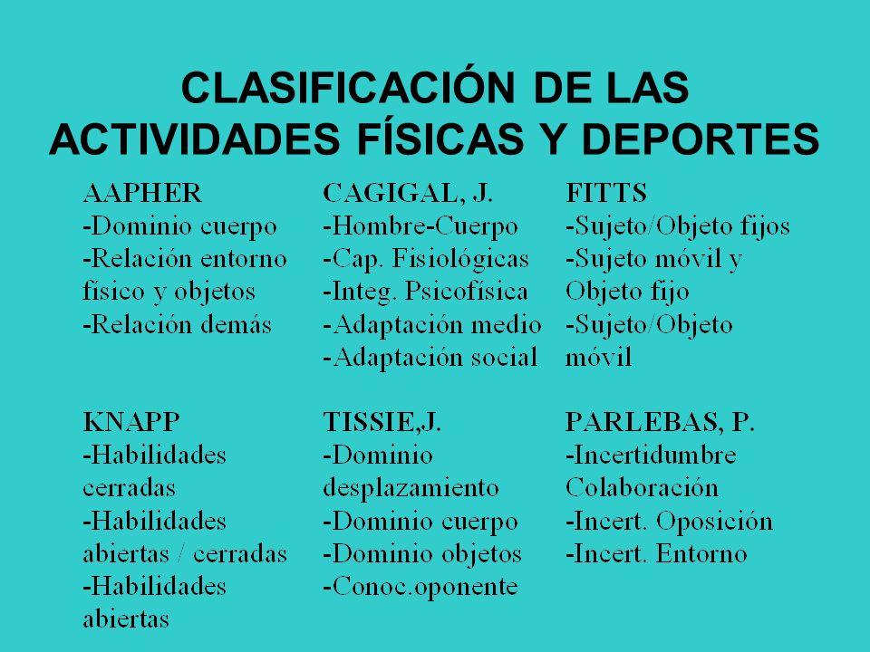 CLASIFICACIÓN DE LAS ACTIVIDADES FÍSICAS Y DEPORTES