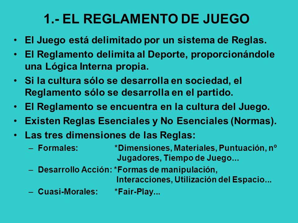 1.- EL REGLAMENTO DE JUEGO El Juego está delimitado por un sistema de Reglas.