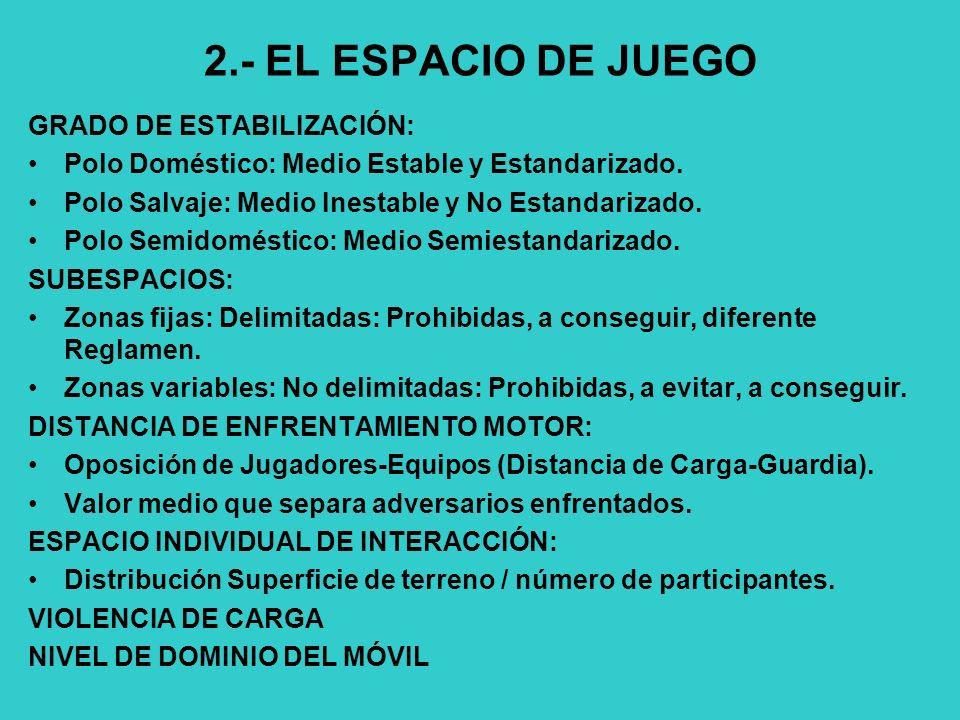 2.- EL ESPACIO DE JUEGO GRADO DE ESTABILIZACIÓN: Polo Doméstico: Medio Estable y Estandarizado.
