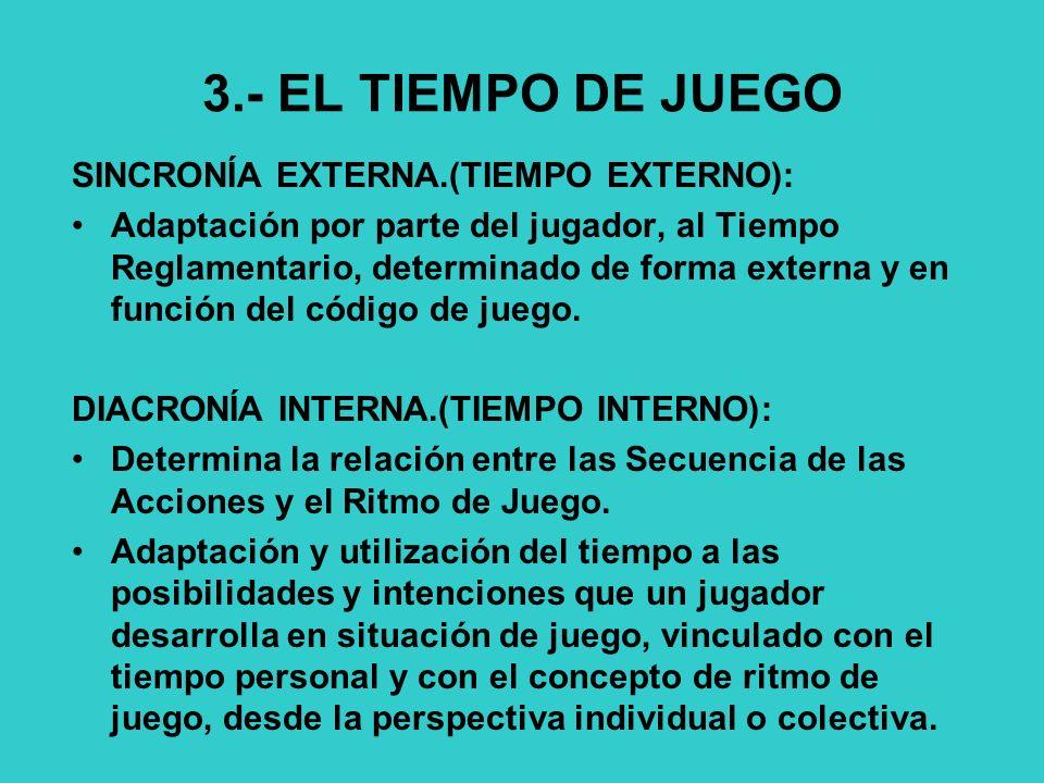 3.- EL TIEMPO DE JUEGO SINCRONÍA EXTERNA.(TIEMPO EXTERNO): Adaptación por parte del jugador, al Tiempo Reglamentario, determinado de forma externa y en función del código de juego.