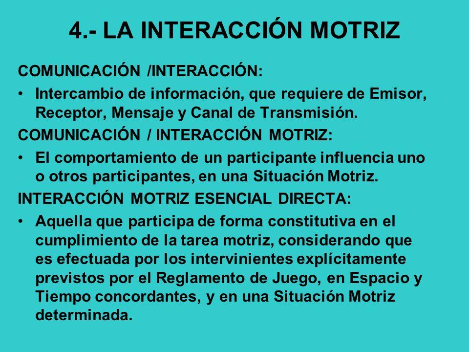 4.- LA INTERACCIÓN MOTRIZ COMUNICACIÓN /INTERACCIÓN: Intercambio de información, que requiere de Emisor, Receptor, Mensaje y Canal de Transmisión.
