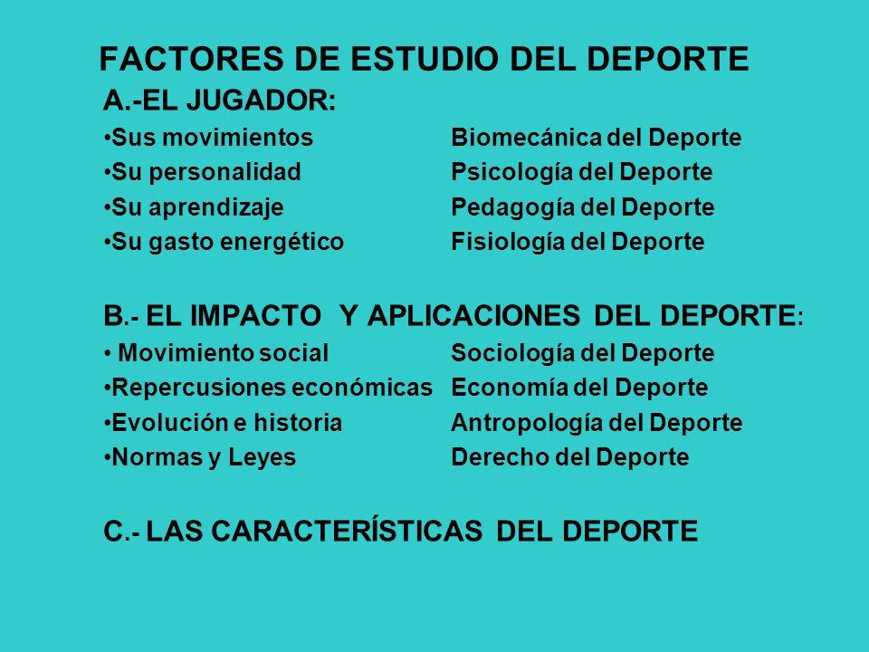 1.-AMPLITUD DE LA VISTA 2.-CÁLCULOS ÓPTICO-MOTORES 3.- CONOCIMIENTOS TÁCTICOS 4.- PENSAMIENTO TÁCTICO 5.-VELOCIDAD DE REACCIÓN 6.-CUALIDADES FÍSICAS DE BASE 7.-HABILIDAD (TÉCNICA) 8.-CONCENTRACIÓN 9.-VOLUNTAD 10.-MOTIVACIÓN 11.-ESPÍRITU COLECTIVO
