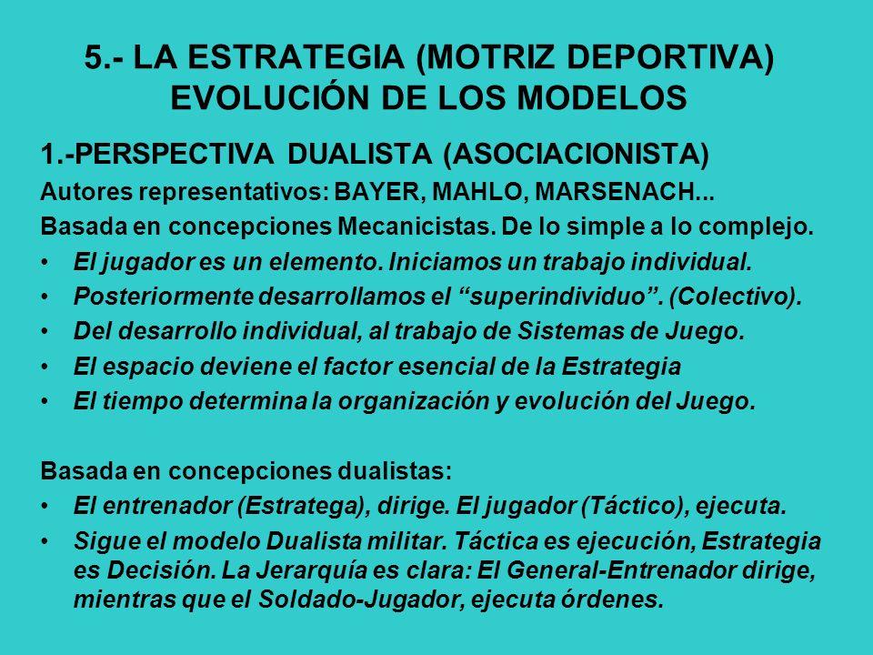5.- LA ESTRATEGIA (MOTRIZ DEPORTIVA) EVOLUCIÓN DE LOS MODELOS 1.-PERSPECTIVA DUALISTA (ASOCIACIONISTA) Autores representativos: BAYER, MAHLO, MARSENACH...