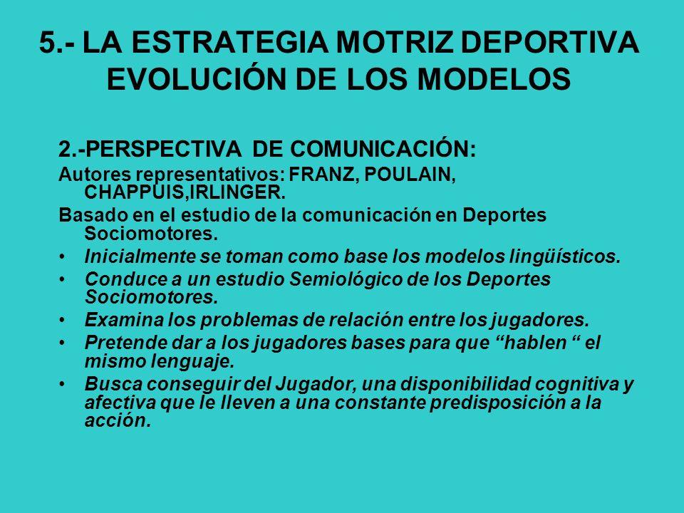 5.- LA ESTRATEGIA MOTRIZ DEPORTIVA EVOLUCIÓN DE LOS MODELOS 2.-PERSPECTIVA DE COMUNICACIÓN: Autores representativos: FRANZ, POULAIN, CHAPPUIS,IRLINGER.