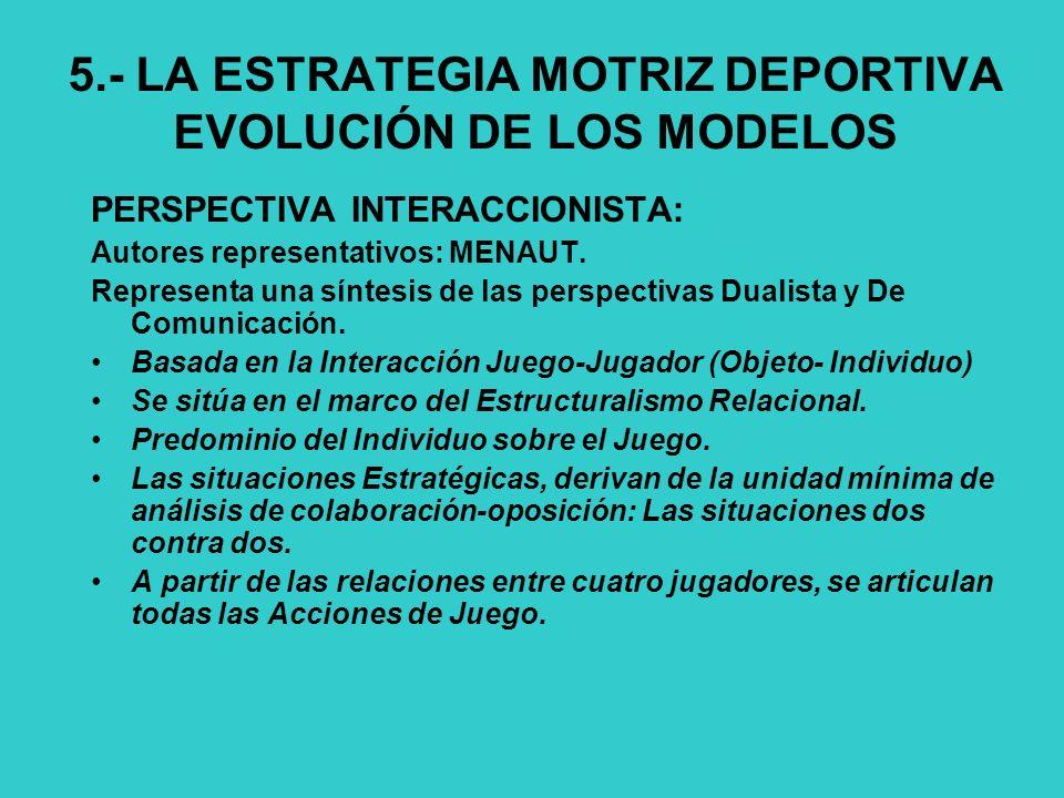 5.- LA ESTRATEGIA MOTRIZ DEPORTIVA EVOLUCIÓN DE LOS MODELOS PERSPECTIVA INTERACCIONISTA: Autores representativos: MENAUT.