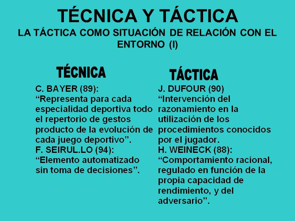 TÉCNICA Y TÁCTICA LA TÁCTICA COMO SITUACIÓN DE RELACIÓN CON EL ENTORNO (I)