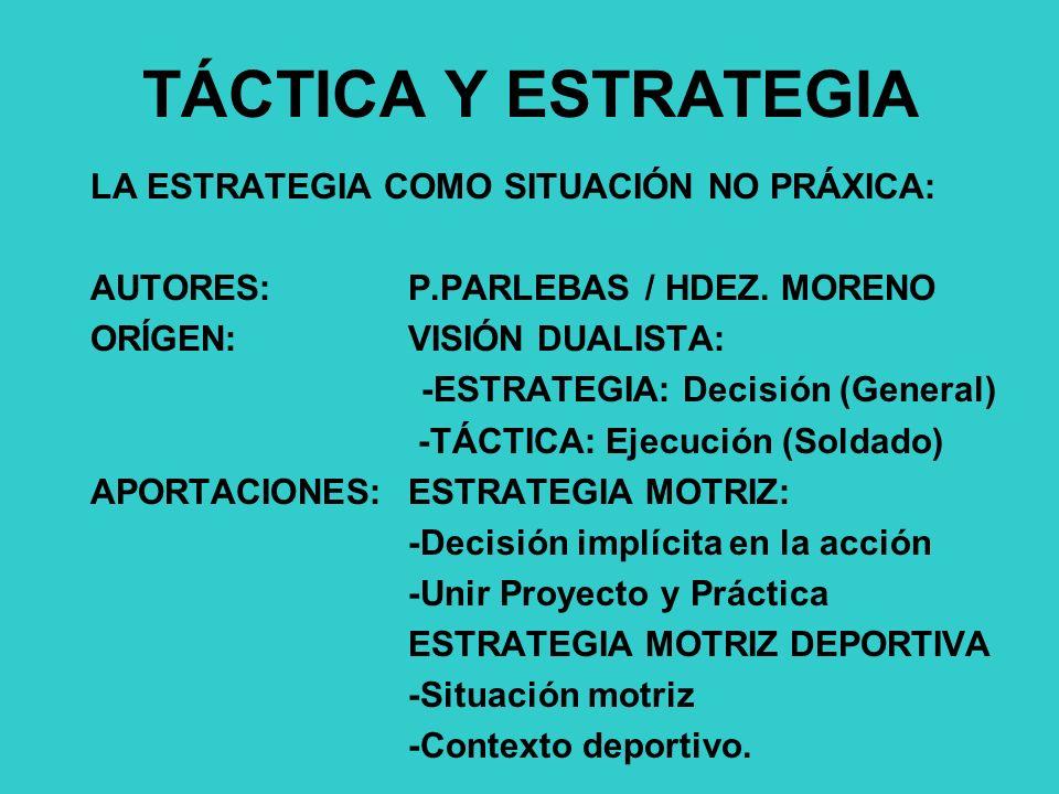 TÁCTICA Y ESTRATEGIA LA ESTRATEGIA COMO SITUACIÓN NO PRÁXICA: AUTORES:P.PARLEBAS / HDEZ.