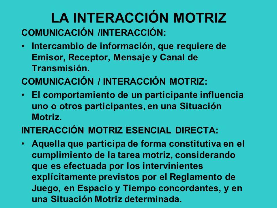 LA INTERACCIÓN MOTRIZ COMUNICACIÓN /INTERACCIÓN: Intercambio de información, que requiere de Emisor, Receptor, Mensaje y Canal de Transmisión.