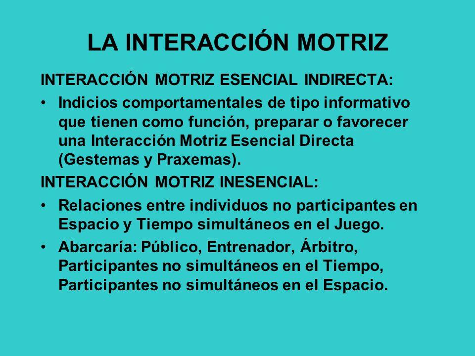 LA INTERACCIÓN MOTRIZ INTERACCIÓN MOTRIZ ESENCIAL INDIRECTA: Indicios comportamentales de tipo informativo que tienen como función, preparar o favorecer una Interacción Motriz Esencial Directa (Gestemas y Praxemas).