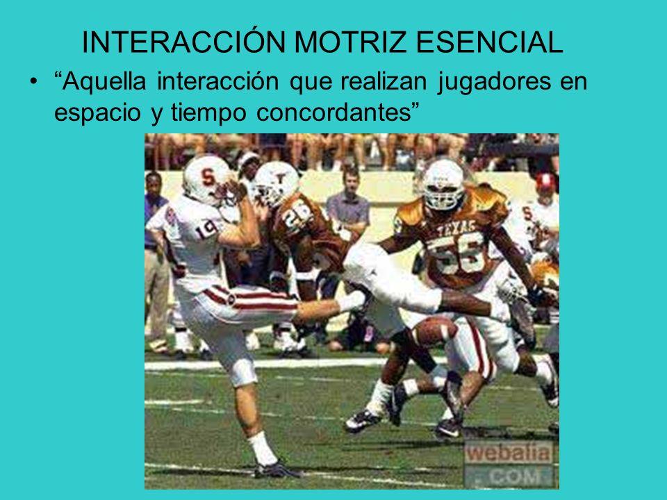 INTERACCIÓN MOTRIZ ESENCIAL Aquella interacción que realizan jugadores en espacio y tiempo concordantes