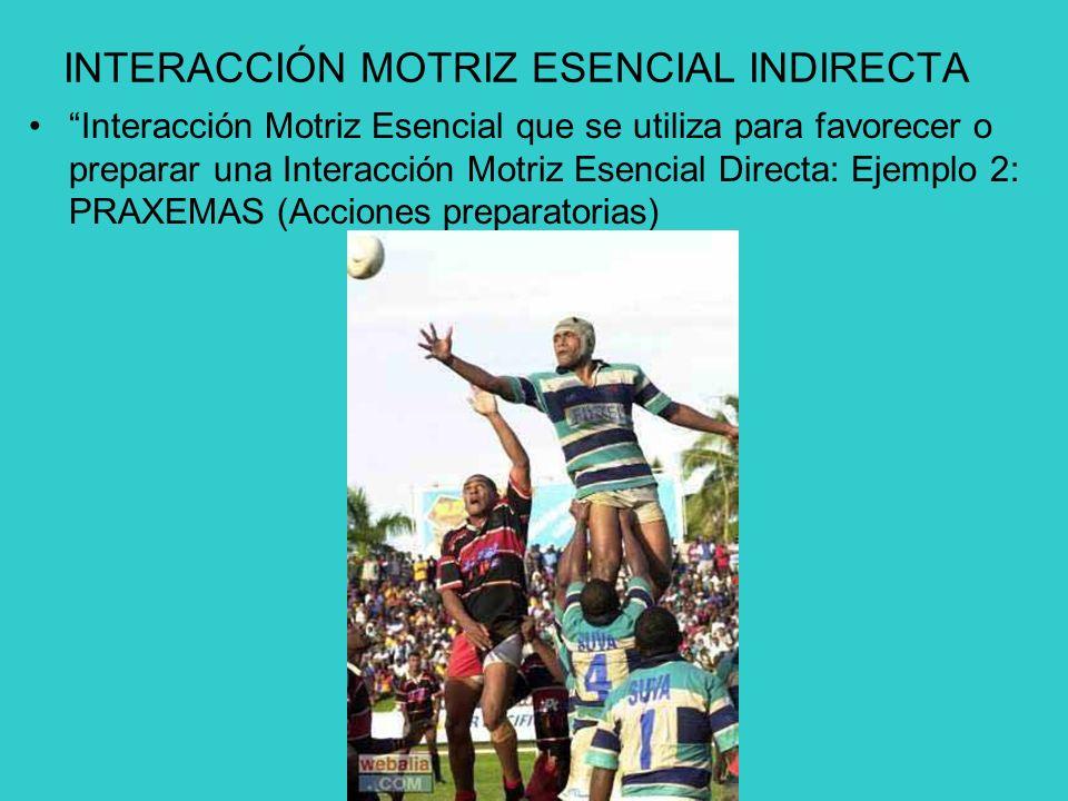 INTERACCIÓN MOTRIZ ESENCIAL INDIRECTA Interacción Motriz Esencial que se utiliza para favorecer o preparar una Interacción Motriz Esencial Directa: Ejemplo 2: PRAXEMAS (Acciones preparatorias)
