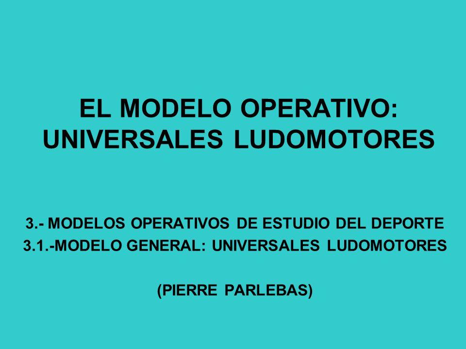 EL MODELO OPERATIVO: UNIVERSALES LUDOMOTORES 3.- MODELOS OPERATIVOS DE ESTUDIO DEL DEPORTE 3.1.-MODELO GENERAL: UNIVERSALES LUDOMOTORES (PIERRE PARLEBAS)