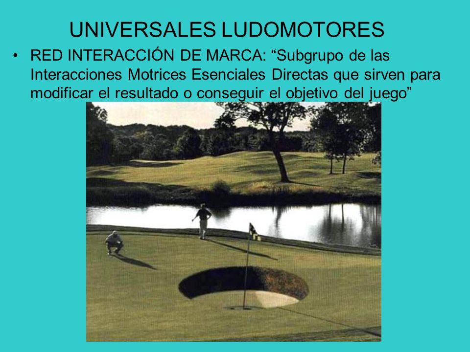 UNIVERSALES LUDOMOTORES RED INTERACCIÓN DE MARCA: Subgrupo de las Interacciones Motrices Esenciales Directas que sirven para modificar el resultado o conseguir el objetivo del juego