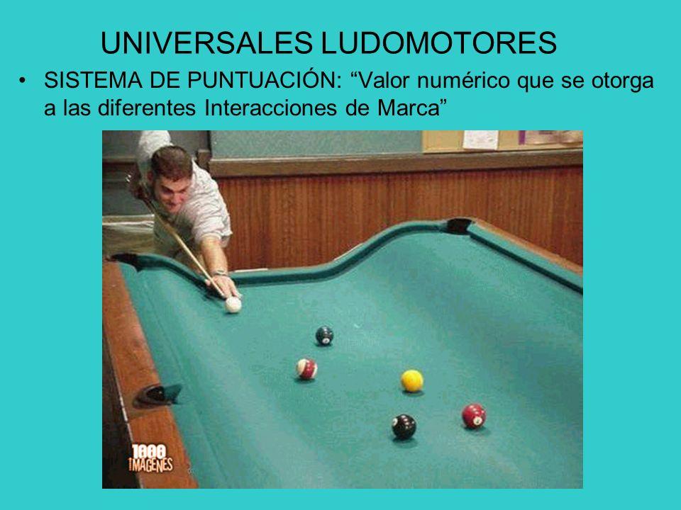 UNIVERSALES LUDOMOTORES SISTEMA DE PUNTUACIÓN: Valor numérico que se otorga a las diferentes Interacciones de Marca