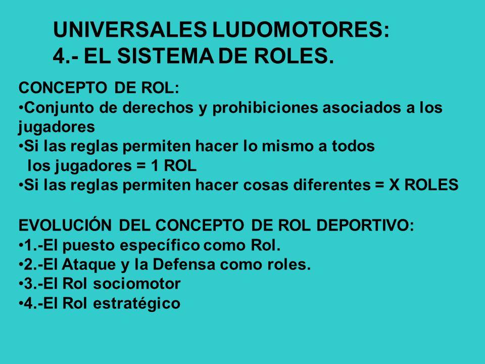 UNIVERSALES LUDOMOTORES: 4.- EL SISTEMA DE ROLES.