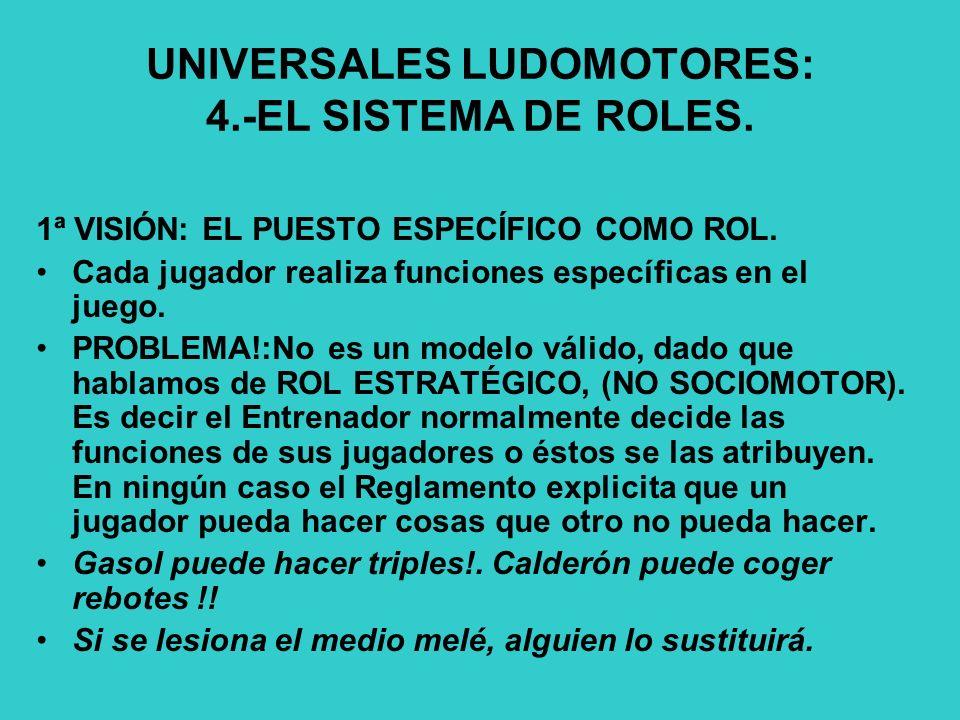 UNIVERSALES LUDOMOTORES: 4.-EL SISTEMA DE ROLES.1ª VISIÓN: EL PUESTO ESPECÍFICO COMO ROL.