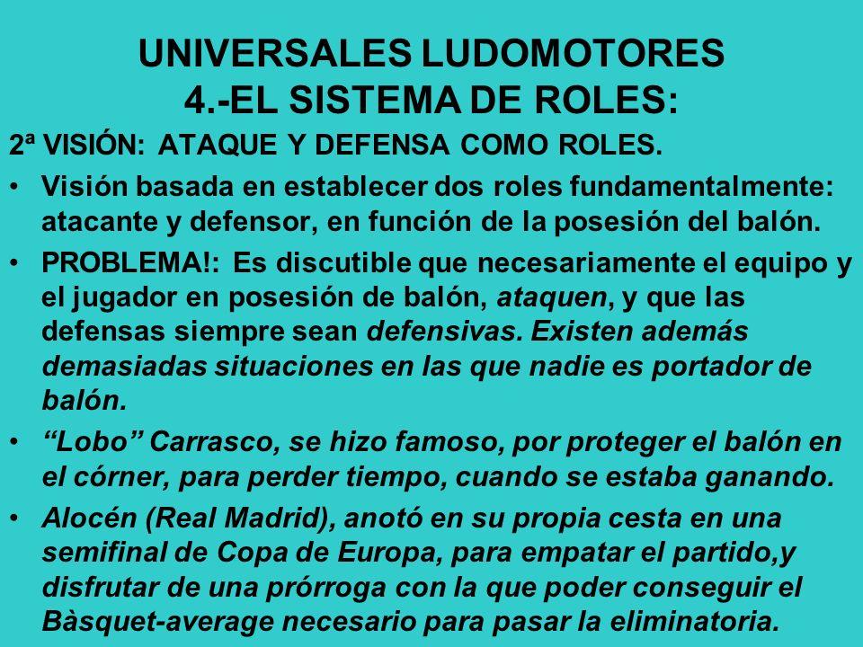 UNIVERSALES LUDOMOTORES 4.-EL SISTEMA DE ROLES: 2ª VISIÓN: ATAQUE Y DEFENSA COMO ROLES.