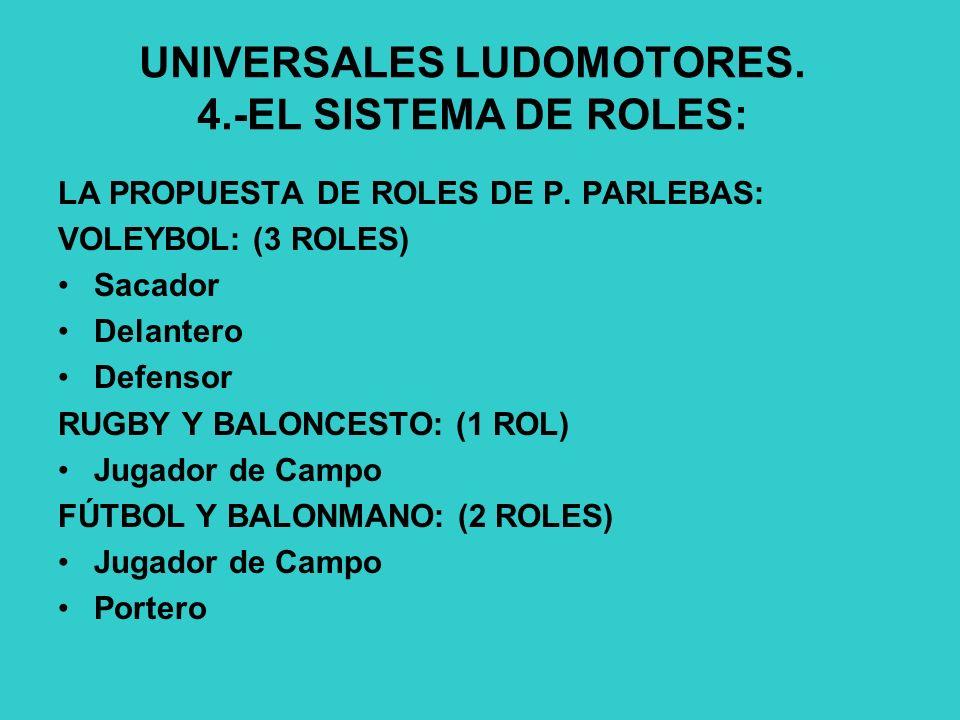 UNIVERSALES LUDOMOTORES.4.-EL SISTEMA DE ROLES: LA PROPUESTA DE ROLES DE P.