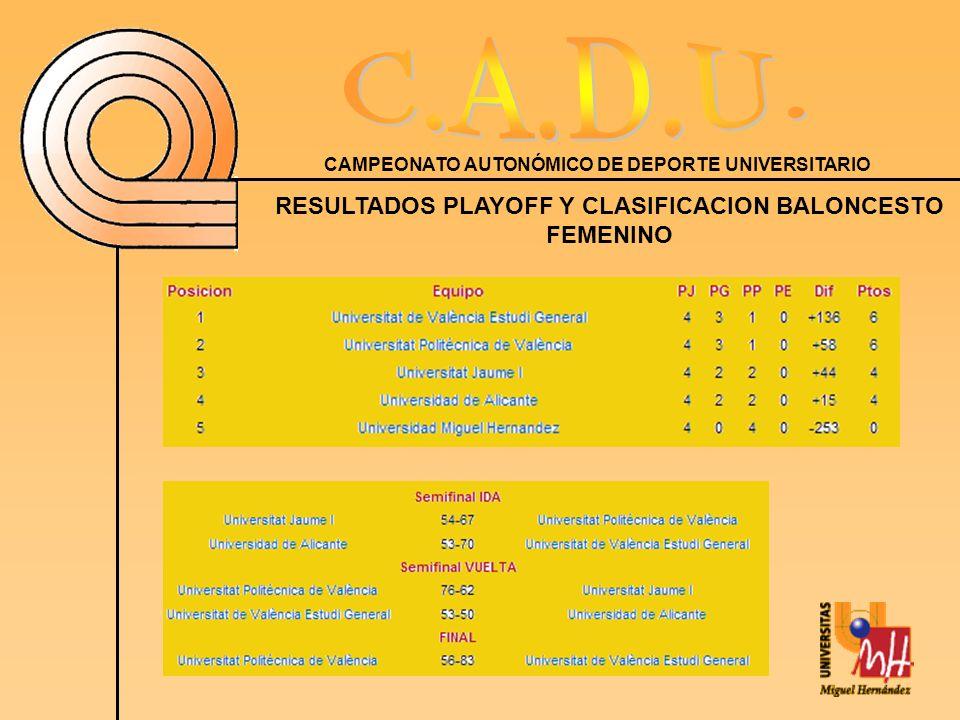 CAMPEONATO AUTONÓMICO DE DEPORTE UNIVERSITARIO RESULTADOS PLAYOFF Y CLASIFICACION BALONCESTO FEMENINO