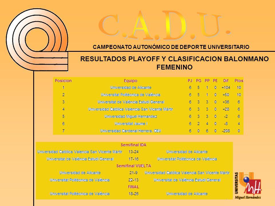 CAMPEONATO AUTONÓMICO DE DEPORTE UNIVERSITARIO RESULTADOS PLAYOFF Y CLASIFICACION BALONMANO FEMENINO