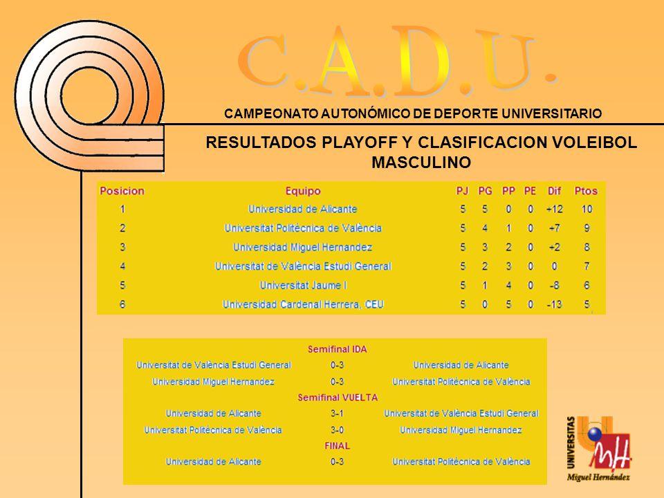 CAMPEONATO AUTONÓMICO DE DEPORTE UNIVERSITARIO RESULTADOS PLAYOFF Y CLASIFICACION VOLEIBOL MASCULINO