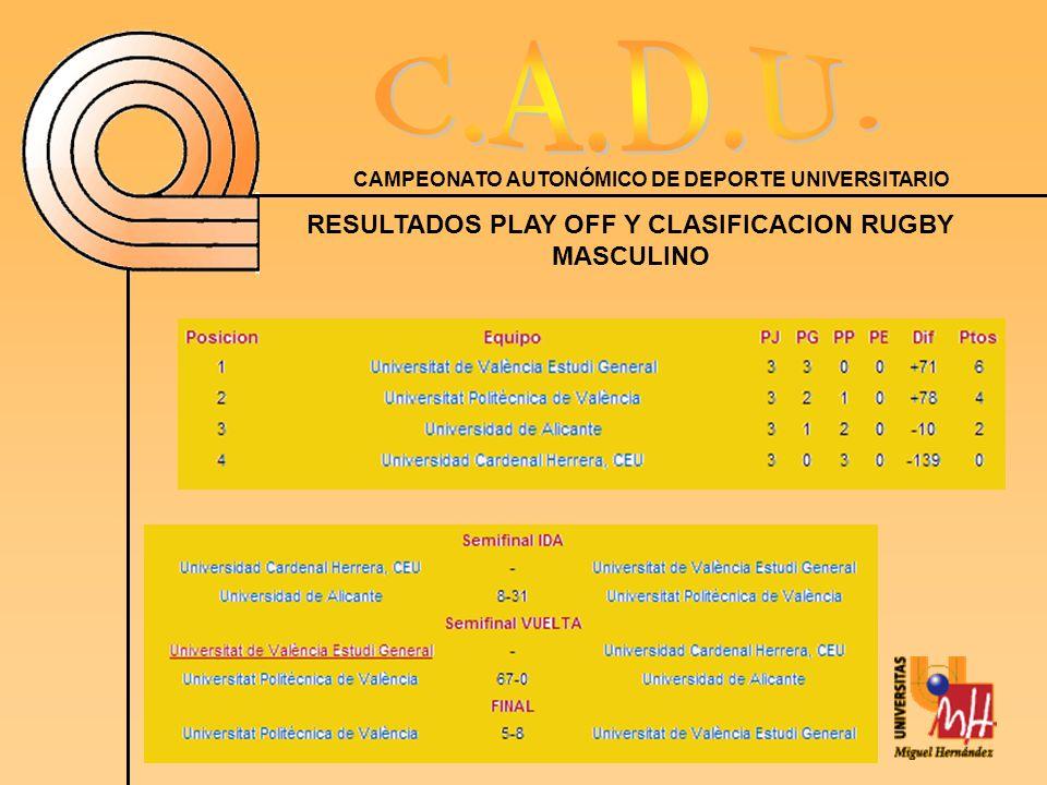 CAMPEONATO AUTONÓMICO DE DEPORTE UNIVERSITARIO RESULTADOS PLAY OFF Y CLASIFICACION RUGBY MASCULINO