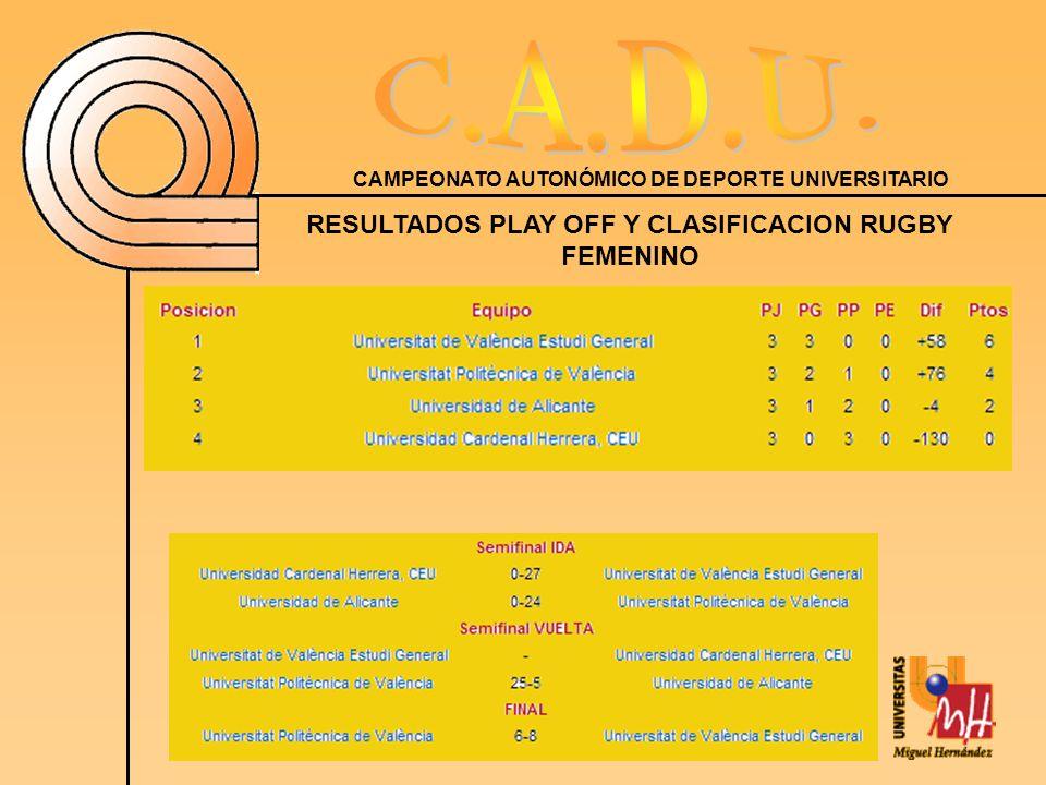 CAMPEONATO AUTONÓMICO DE DEPORTE UNIVERSITARIO RESULTADOS PLAY OFF Y CLASIFICACION RUGBY FEMENINO