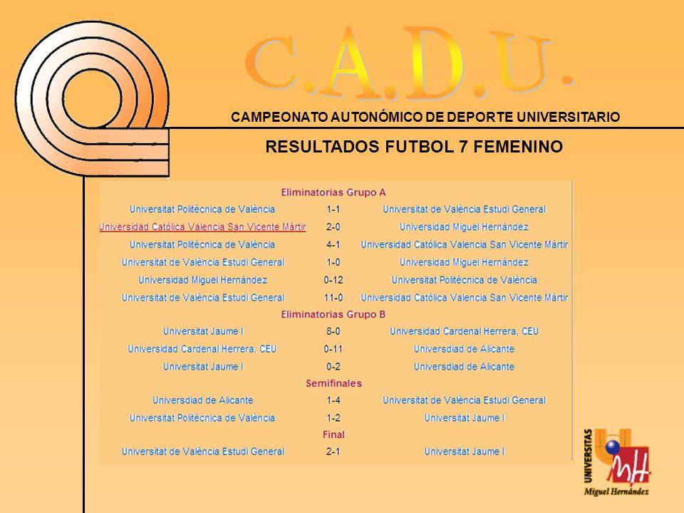 CAMPEONATO AUTONÓMICO DE DEPORTE UNIVERSITARIO RESULTADOS FUTBOL 7 FEMENINO