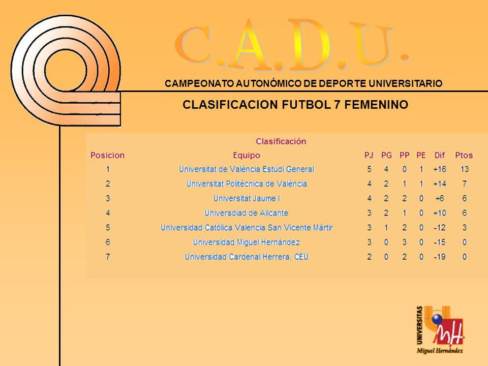 CAMPEONATO AUTONÓMICO DE DEPORTE UNIVERSITARIO CLASIFICACION FUTBOL 7 FEMENINO