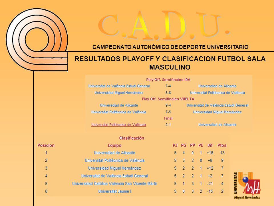 CAMPEONATO AUTONÓMICO DE DEPORTE UNIVERSITARIO RESULTADOS PLAYOFF Y CLASIFICACION FUTBOL SALA MASCULINO