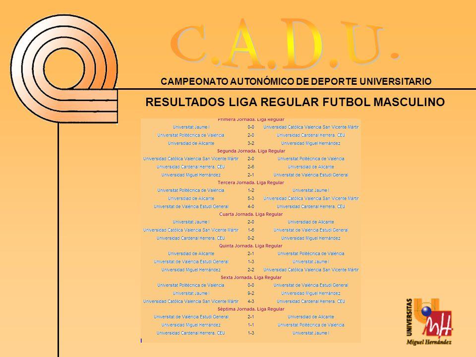 CAMPEONATO AUTONÓMICO DE DEPORTE UNIVERSITARIO RESULTADOS LIGA REGULAR FUTBOL MASCULINO