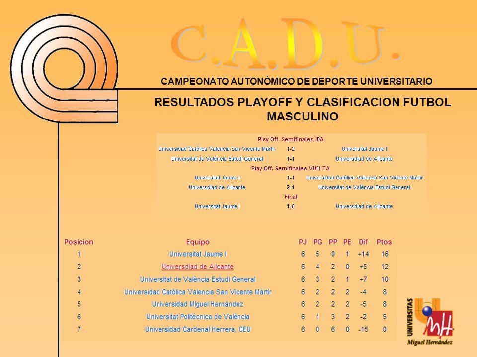 CAMPEONATO AUTONÓMICO DE DEPORTE UNIVERSITARIO RESULTADOS PLAYOFF Y CLASIFICACION FUTBOL MASCULINO