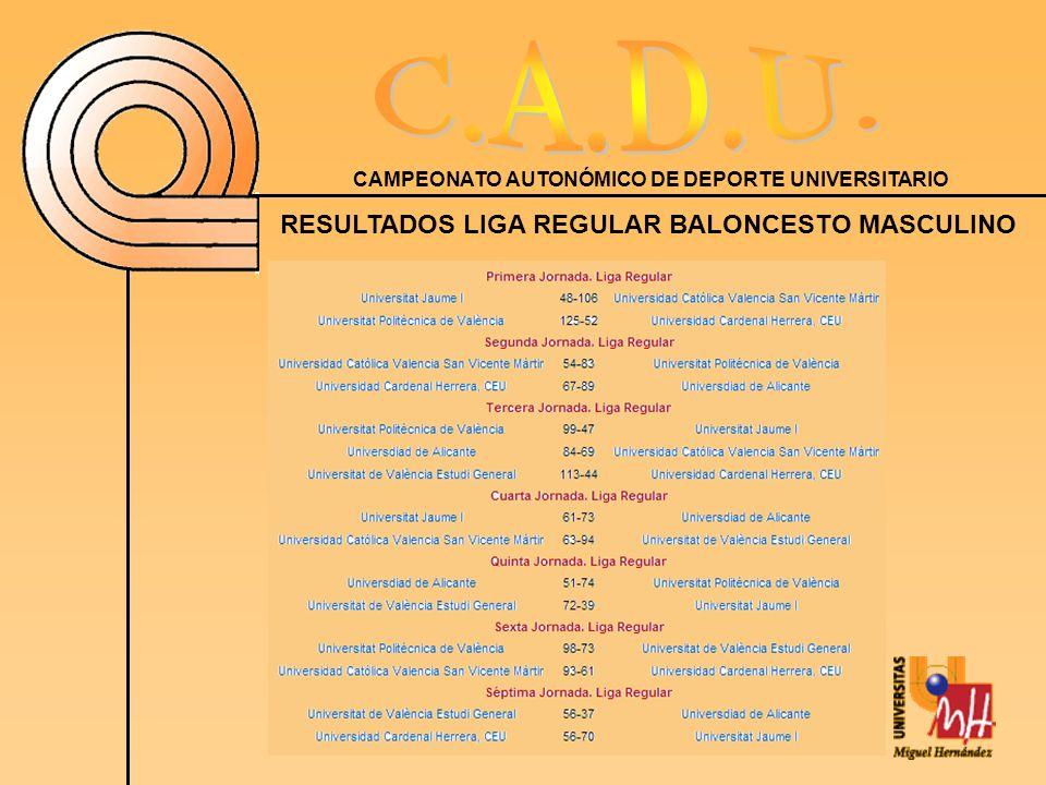 CAMPEONATO AUTONÓMICO DE DEPORTE UNIVERSITARIO RESULTADOS LIGA REGULAR BALONCESTO MASCULINO