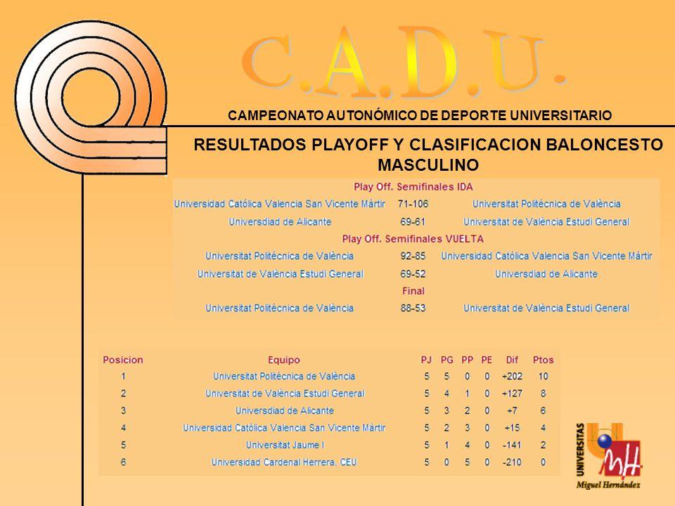 CAMPEONATO AUTONÓMICO DE DEPORTE UNIVERSITARIO RESULTADOS PLAYOFF Y CLASIFICACION BALONCESTO MASCULINO