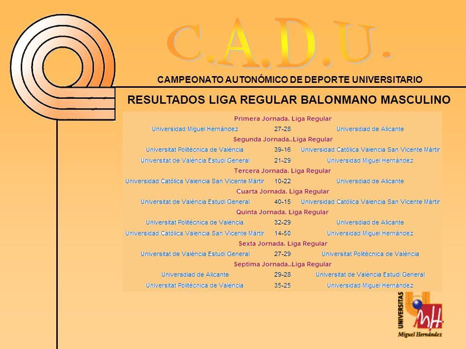 CAMPEONATO AUTONÓMICO DE DEPORTE UNIVERSITARIO RESULTADOS LIGA REGULAR BALONMANO MASCULINO