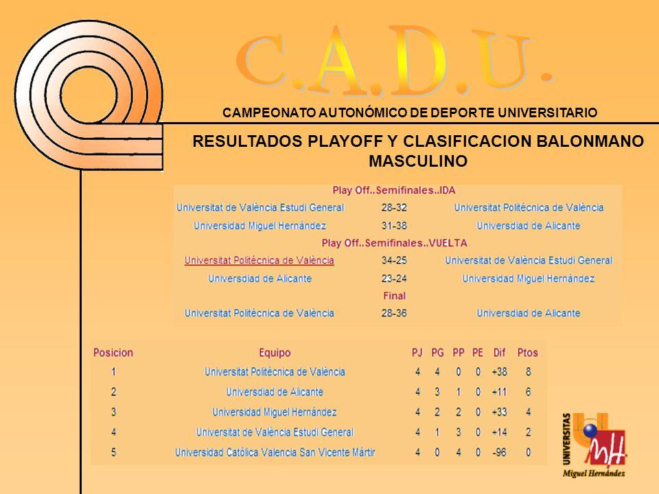 CAMPEONATO AUTONÓMICO DE DEPORTE UNIVERSITARIO RESULTADOS PLAYOFF Y CLASIFICACION BALONMANO MASCULINO