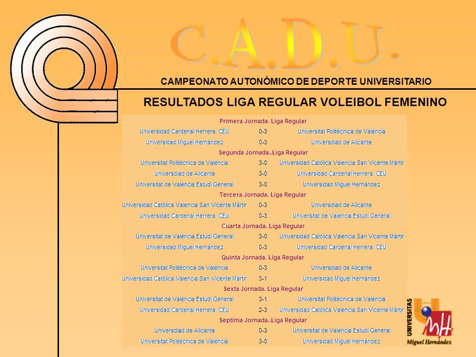 CAMPEONATO AUTONÓMICO DE DEPORTE UNIVERSITARIO RESULTADOS LIGA REGULAR VOLEIBOL FEMENINO