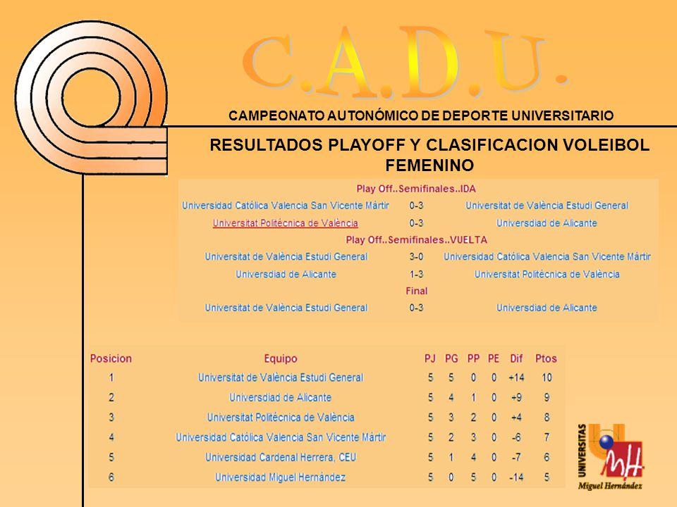 CAMPEONATO AUTONÓMICO DE DEPORTE UNIVERSITARIO RESULTADOS PLAYOFF Y CLASIFICACION VOLEIBOL FEMENINO