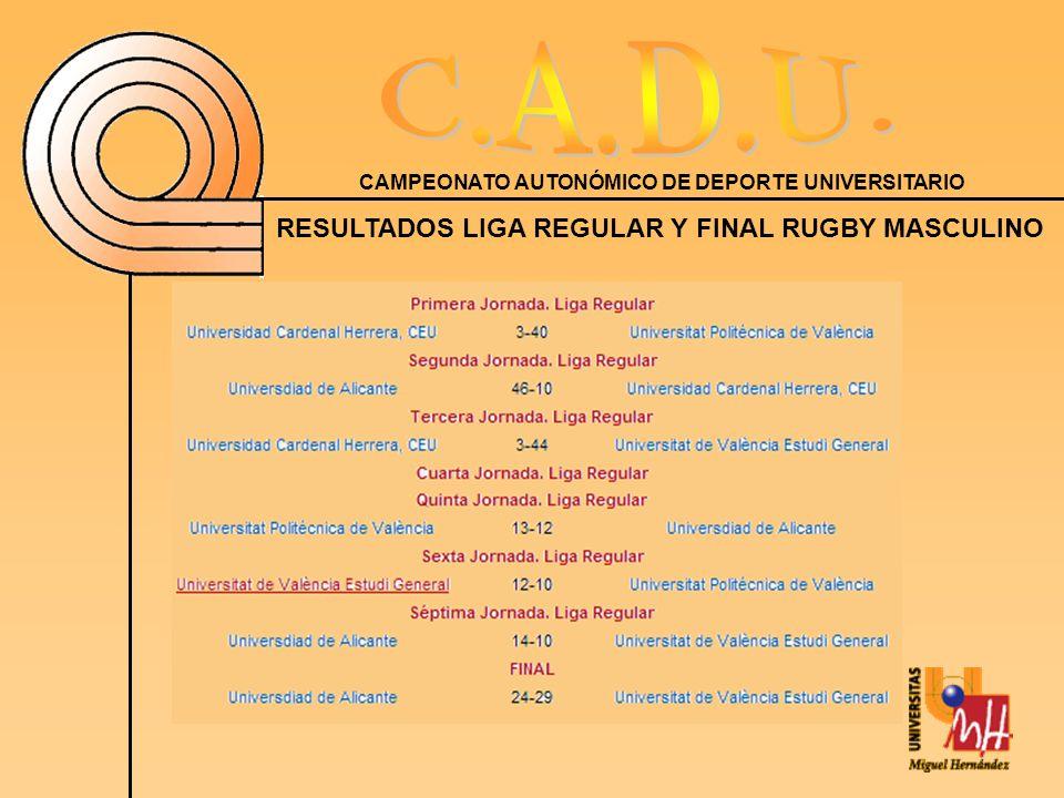 CAMPEONATO AUTONÓMICO DE DEPORTE UNIVERSITARIO RESULTADOS LIGA REGULAR Y FINAL RUGBY MASCULINO