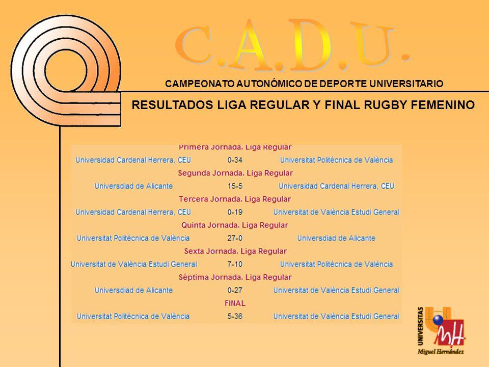 CAMPEONATO AUTONÓMICO DE DEPORTE UNIVERSITARIO RESULTADOS LIGA REGULAR Y FINAL RUGBY FEMENINO