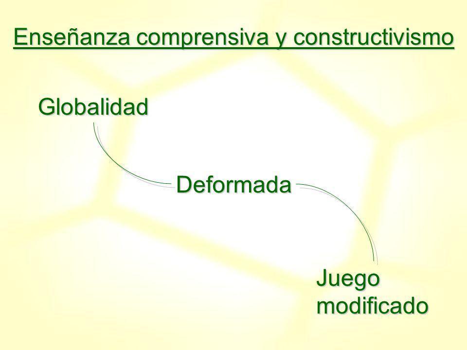A Juego Completo B Representación D Representación y Exageración C Exageración Posibles modificaciones del juego (Thorpe, Bunker y Almond, 1986).