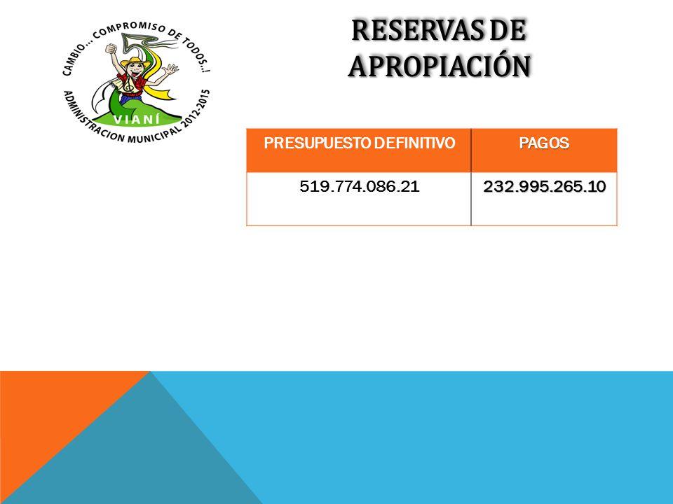 RESERVAS DE APROPIACIÓN PRESUPUESTO DEFINITIVOPAGOS 519.774.086.21232.995.265.10