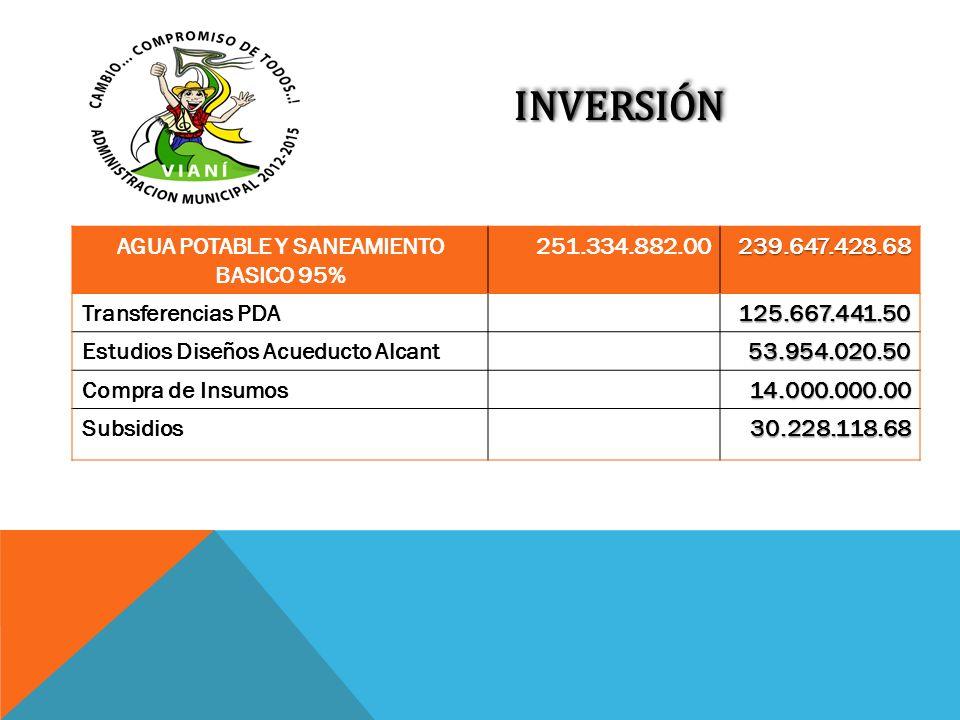 INVERSIÓNINVERSIÓN AGUA POTABLE Y SANEAMIENTO BASICO 95% 251.334.882.00239.647.428.68 Transferencias PDA125.667.441.50 Estudios Diseños Acueducto Alca