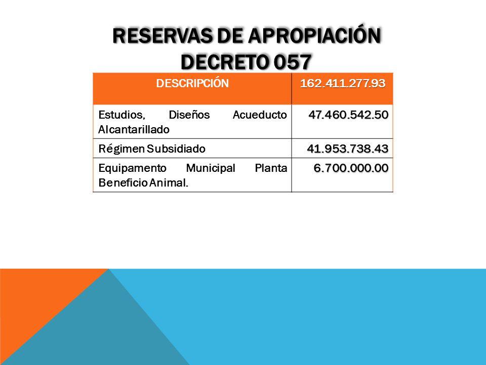 DESCRIPCIÓN162.411.277.93 Estudios, Diseños Acueducto Alcantarillado47.460.542.50 Régimen Subsidiado41.953.738.43 Equipamento Municipal Planta Benefic