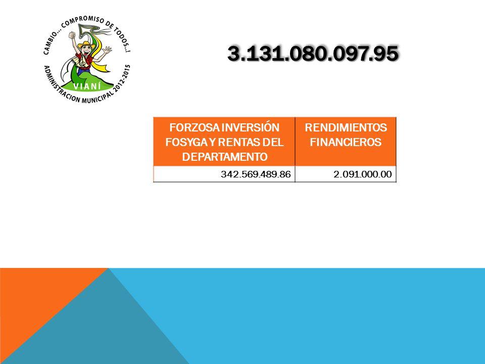 3.131.080.097.953.131.080.097.95 FORZOSA INVERSIÓN FOSYGA Y RENTAS DEL DEPARTAMENTO RENDIMIENTOS FINANCIEROS 342.569.489.862.091.000.00