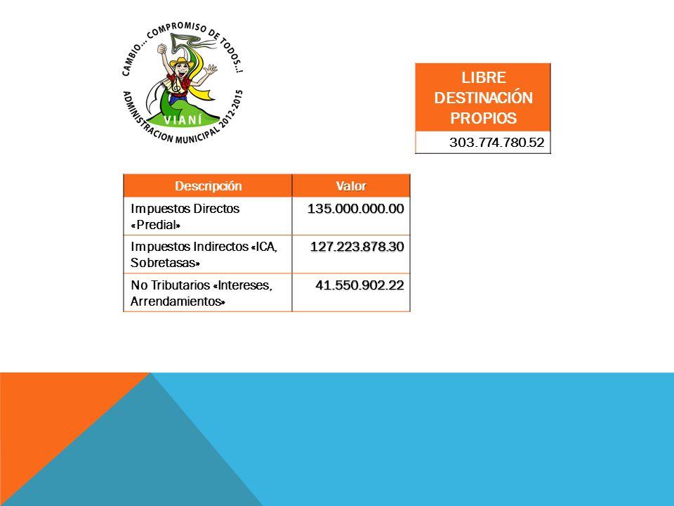 LIBRE DESTINACIÓN PROPIOS 303.774.780.52 DescripciónValor Impuestos Directos «Predial»135.000.000.00 Impuestos Indirectos «ICA, Sobretasas»127.223.878